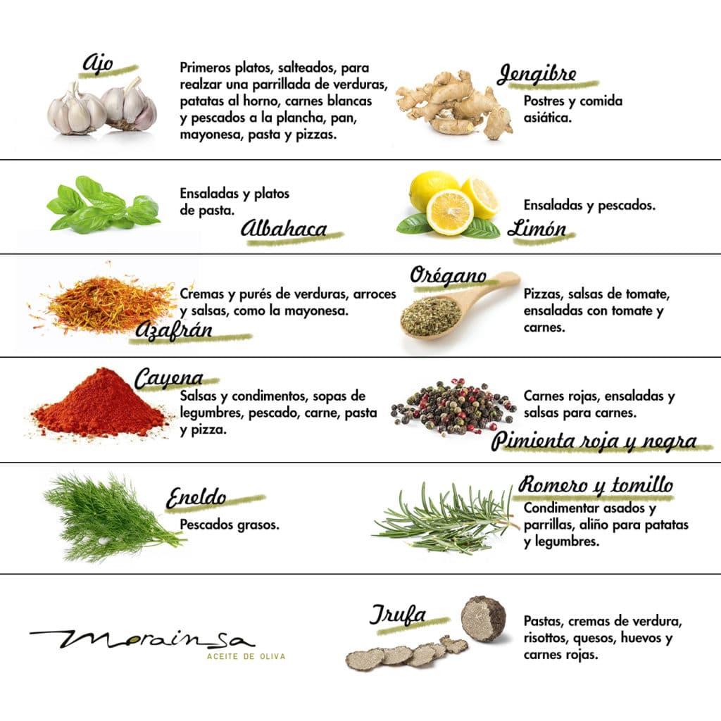 blog-productos-maridaje-aceite-aromatizado